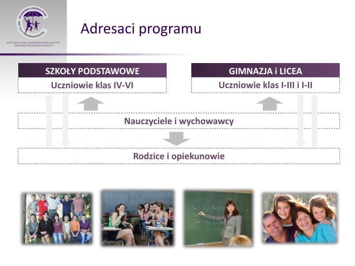 Adresaci programu