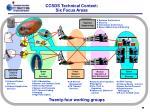 ccsds technical context six focus areas