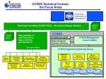 ccsds technical context six focus areas1