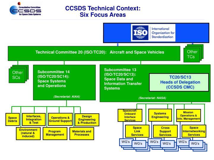 CCSDS Technical Context: