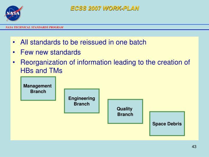 ECSS 2007 WORK-PLAN