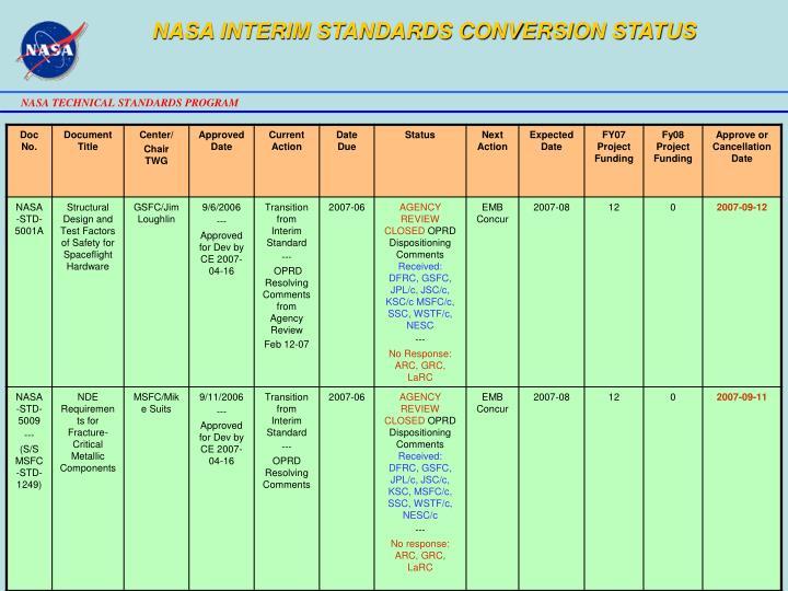 NASA INTERIM STANDARDS CONVERSION STATUS