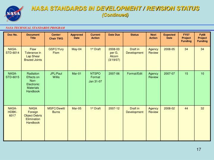 NASA STANDARDS IN DEVELOPMENT / REVISION STATUS