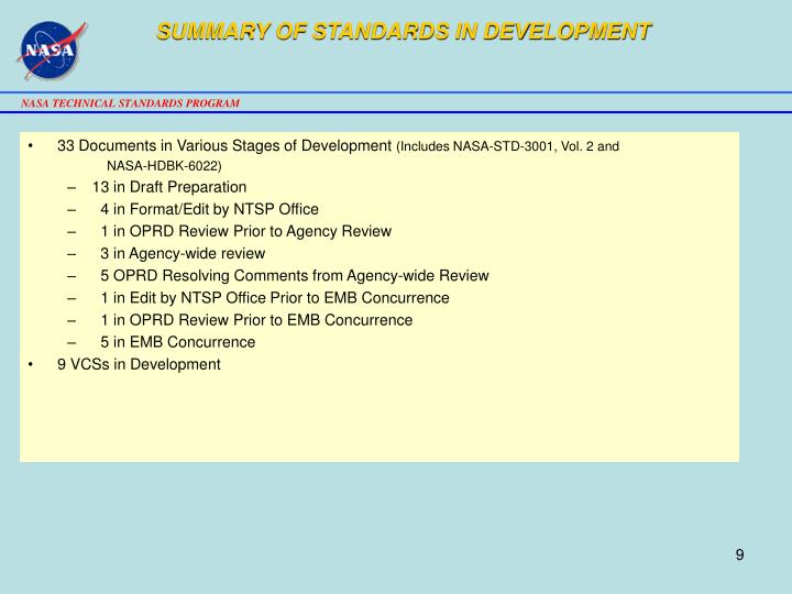 SUMMARY OF STANDARDS IN DEVELOPMENT