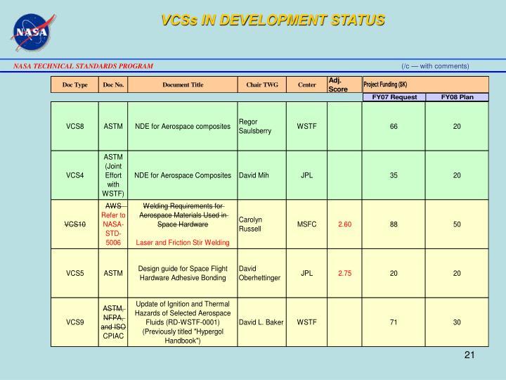 VCSs IN DEVELOPMENT STATUS
