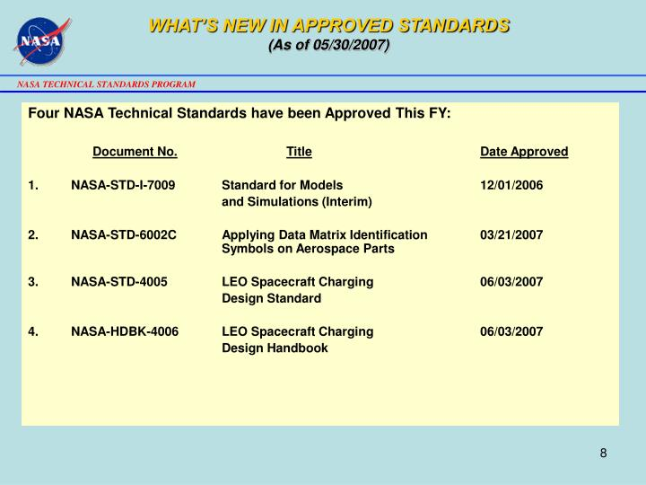 WHAT'S NEW IN APPROVED STANDARDS