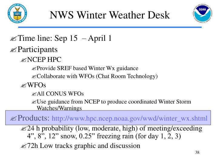 NWS Winter Weather Desk