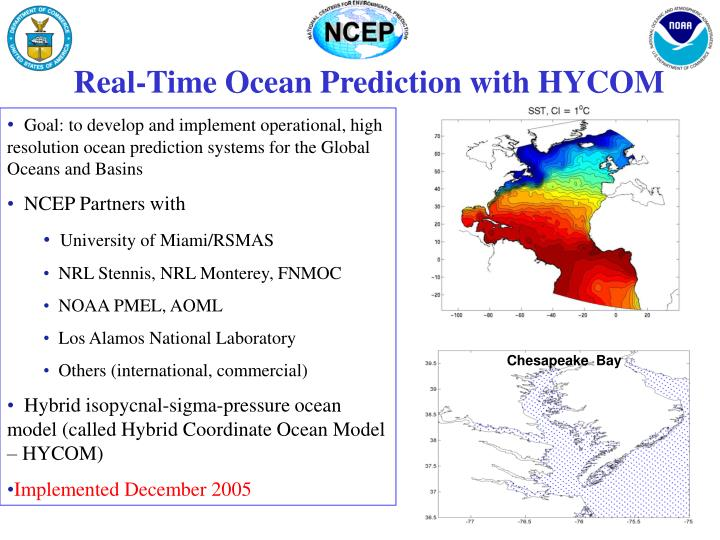 Real-Time Ocean Prediction with HYCOM