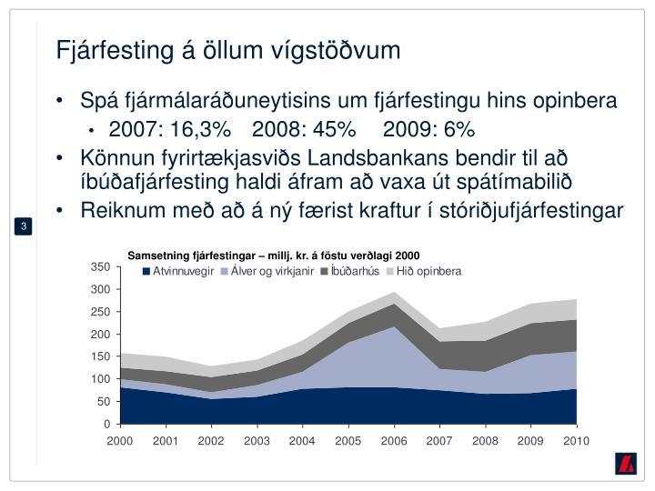 Fjárfesting á öllum vígstöðvum