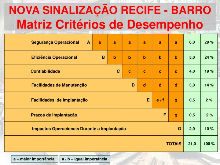 NOVA SINALIZAÇÃO RECIFE - BARRO
