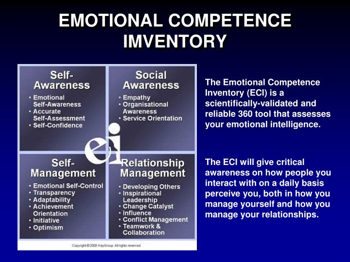 EMOTIONAL COMPETENCE IMVENTORY
