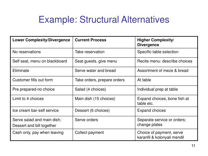Example: Structural Alternatives