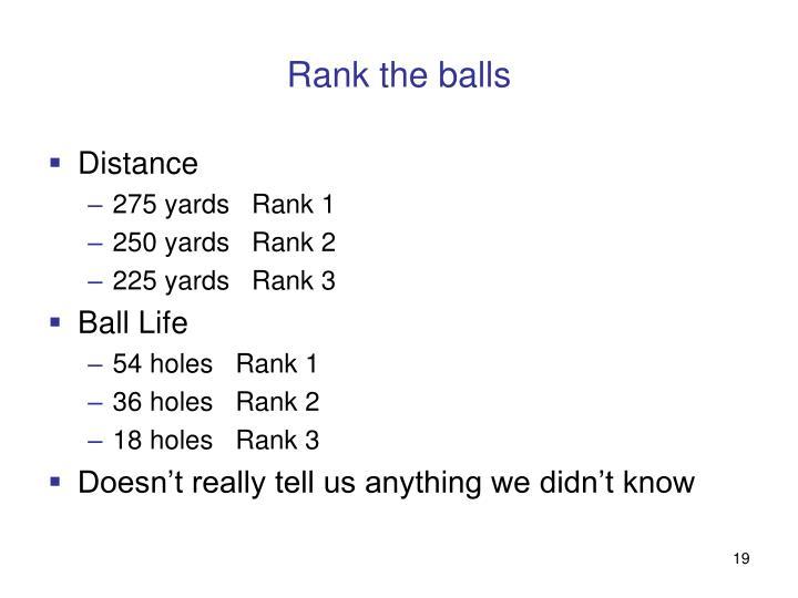 Rank the balls