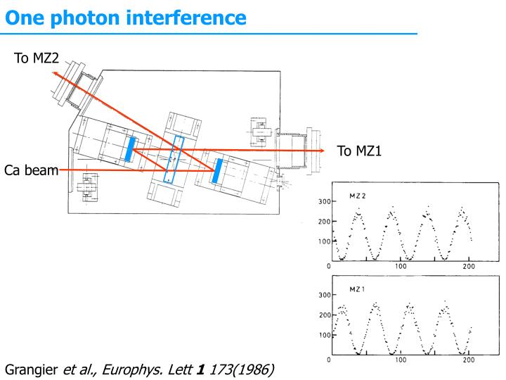 One photon interference