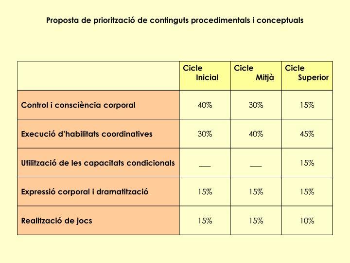 Proposta de priorització de continguts procedimentals i conceptuals