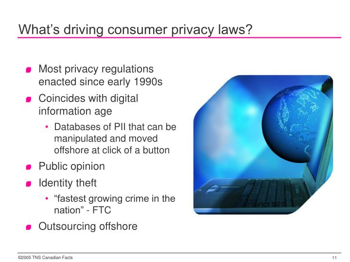 What's driving consumer privacy laws?