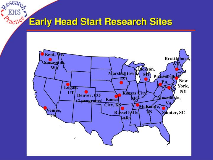 Early Head Start Research Sites