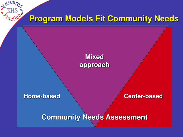 Program Models Fit Community Needs
