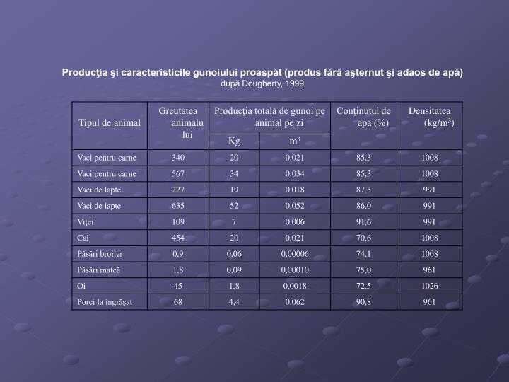 Producţia şi caracteristicile gunoiului proaspăt (produs fără aşternut şi adaos de apă)