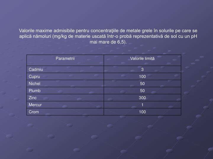 Valorile maxime admisibile pentru concentraţiile de metale grele în solurile pe care se aplică nămoluri (mg/kg de materie uscată într-o probă reprezentativă de sol cu un pH mai mare de 6,5).