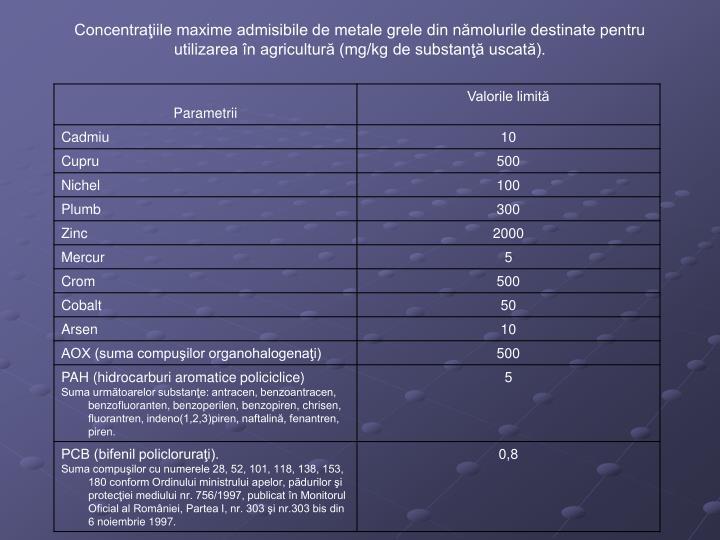 Concentraţiile maxime admisibile de metale grele din nămolurile destinate pentru utilizarea în agricultură (mg/kg de substanţă uscată).