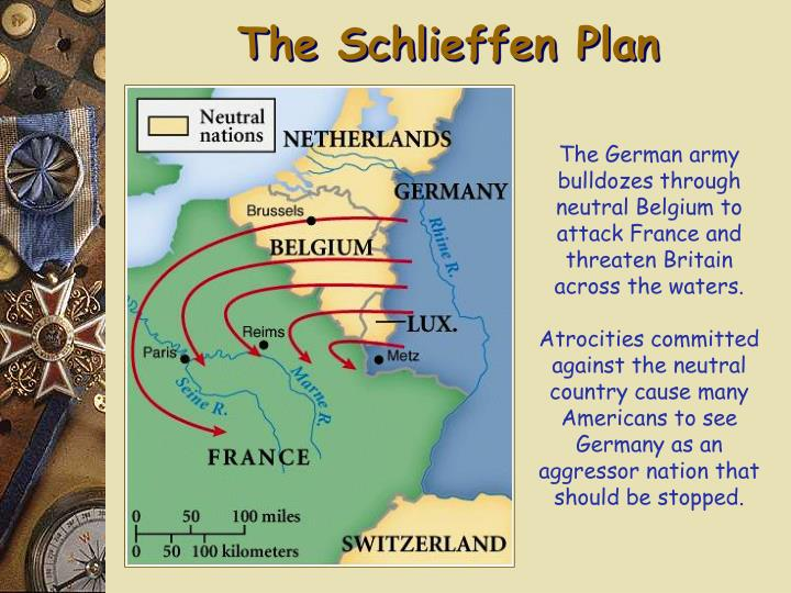 The Schlieffen Plan
