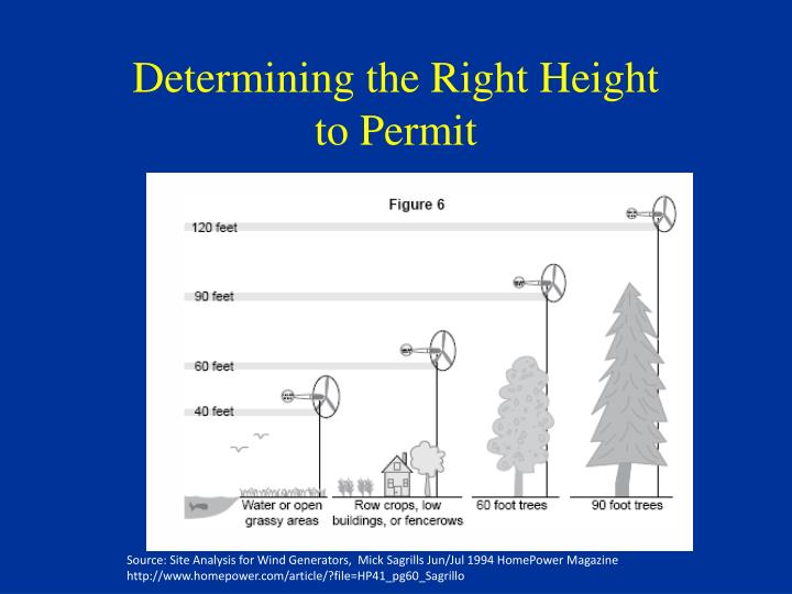 Determining the Right Height