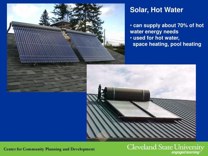 Solar, Hot Water