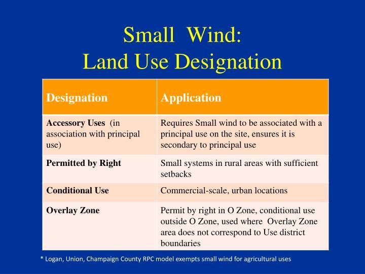 Small  Wind: