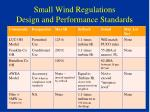 small wind regulations design and performance standards