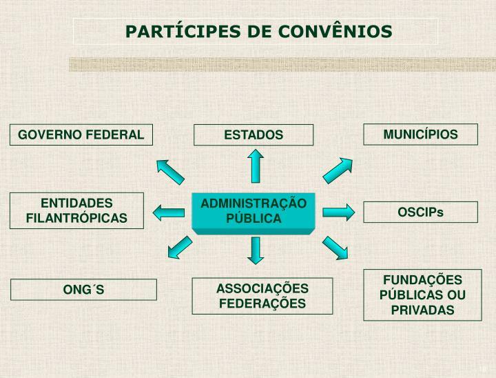 PARTÍCIPES DE CONVÊNIOS