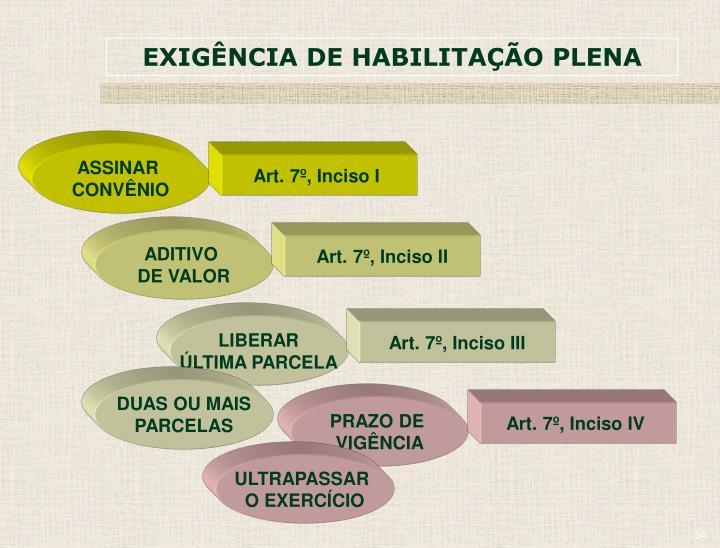 EXIGÊNCIA DE HABILITAÇÃO PLENA