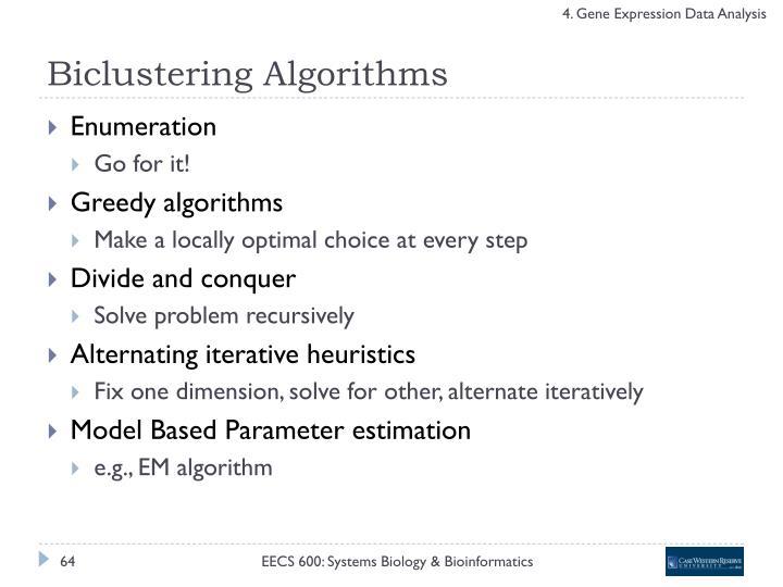 Biclustering Algorithms