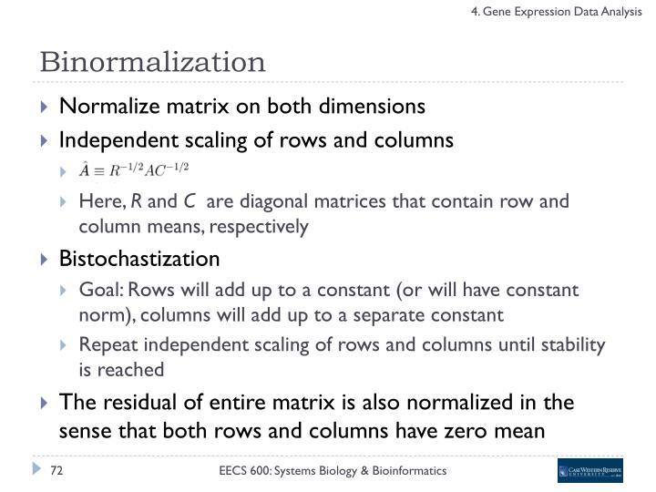 Binormalization