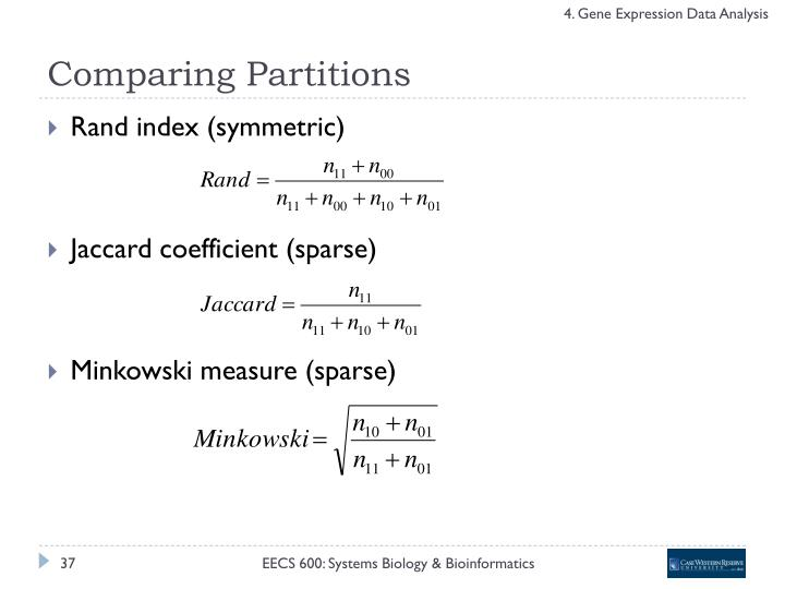 Comparing Partitions