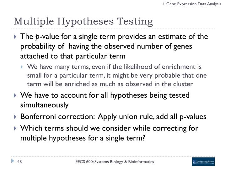 Multiple Hypotheses Testing