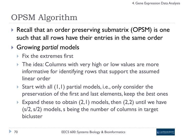 OPSM Algorithm