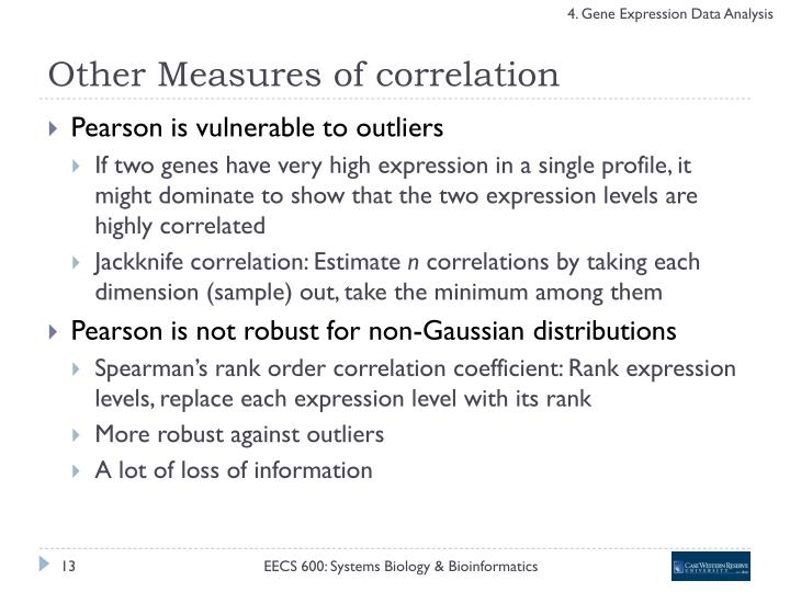 Other Measures of correlation