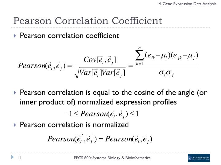 Pearson Correlation Coefficient