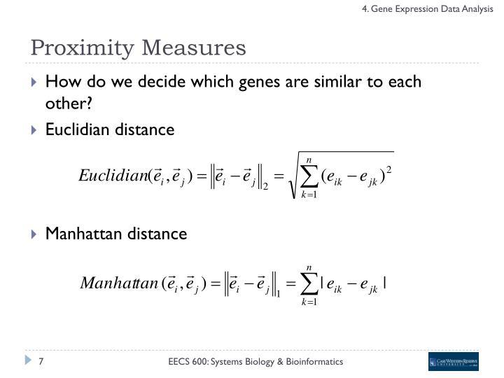 Proximity Measures