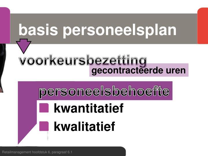 basis personeelsplan