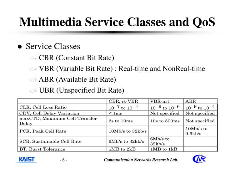 Multimedia Service Classes and QoS