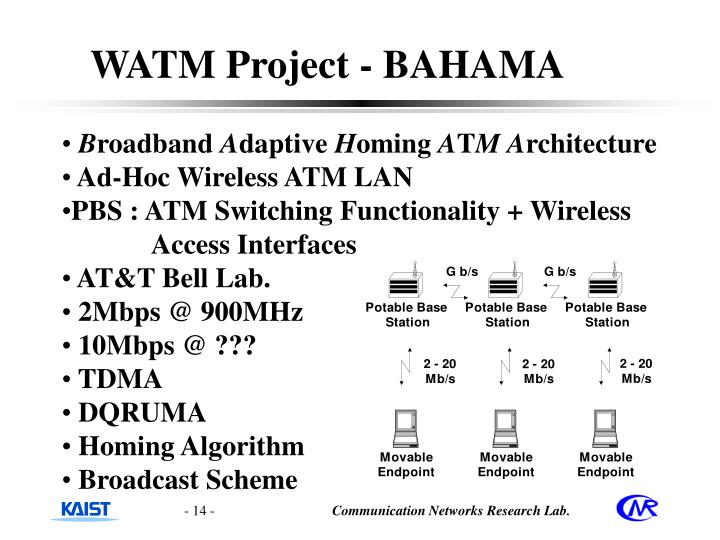 WATM Project - BAHAMA