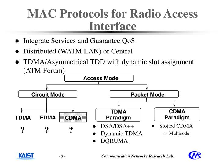 MAC Protocols for Radio Access Interface