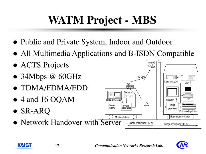 WATM Project - MBS