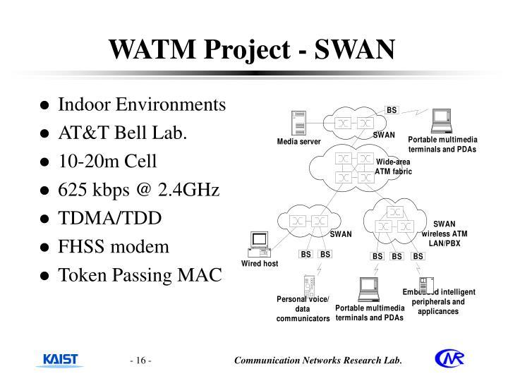 WATM Project - SWAN