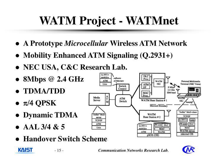 WATM Project - WATMnet