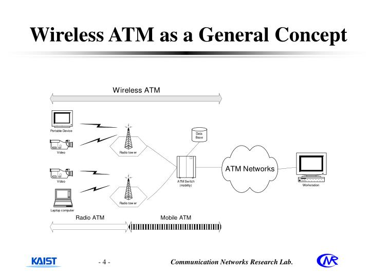 Wireless ATM as a General Concept