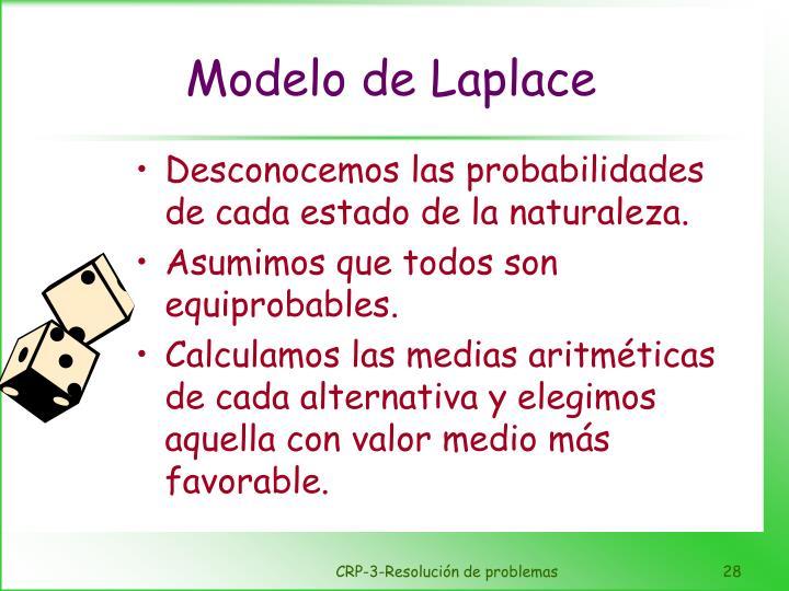 Modelo de Laplace