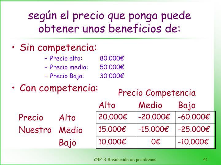según el precio que ponga puede obtener unos beneficios de: